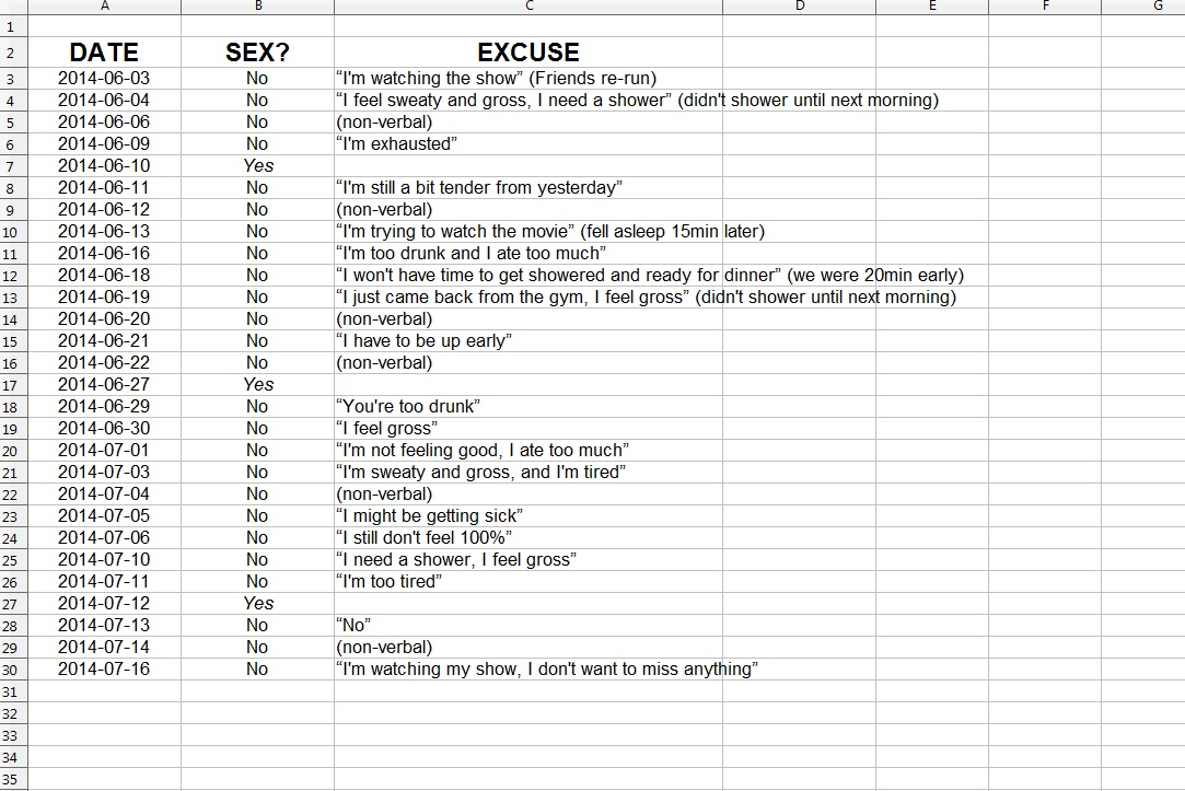 sex spreadsheet